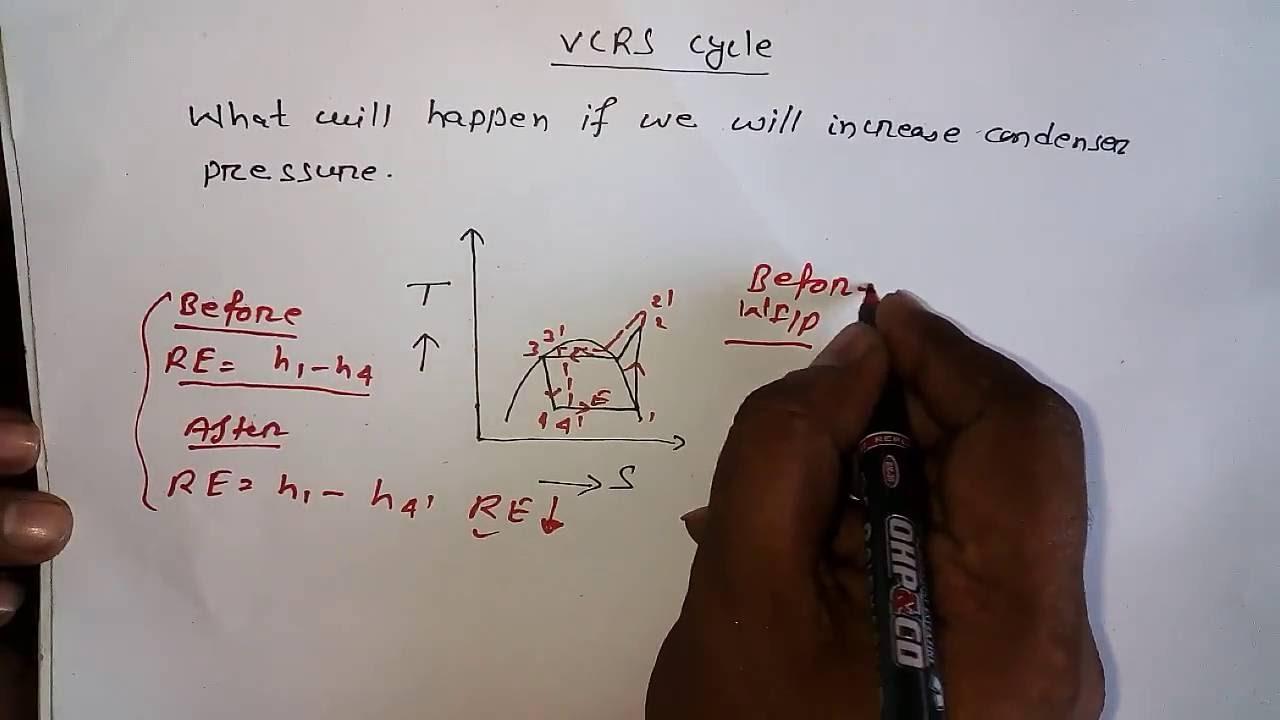 Log Thermostat Wiring Diagram Likewise Bryant Heat Pump Wiring Diagram