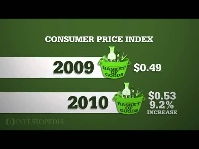 The Consumer Price Index - Investopedia #1