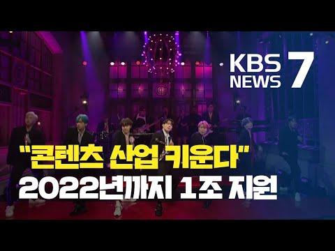 """""""아이디어에 투자하라!""""…콘텐츠산업에 1조 원 투입 / KBS뉴스(News)"""