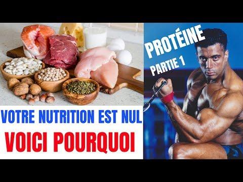 Votre NUTRITION est NULLE ... Voici POURQUOI