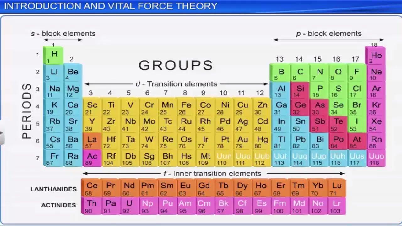 Ncert Chemistry Book Class 11 Part 1
