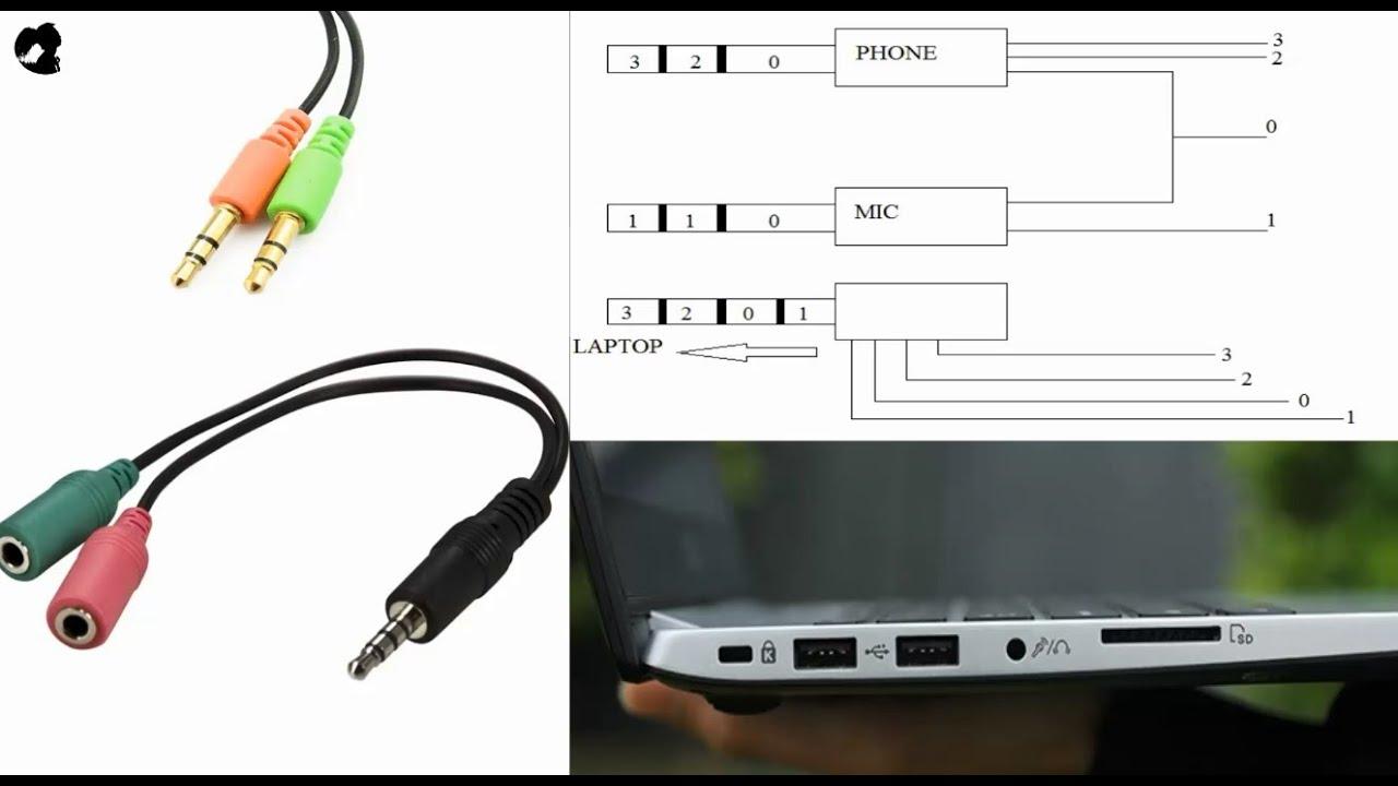 Giải pháp sử dụng MIC cho laptop chỉ có 1 cổng Analog – Trường Leo