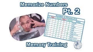 How to Memorize Numbers Part 2   Pictures 0-9   Memory Training Techniques
