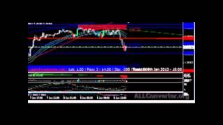 Talaia Trading System EURUSD 15mm 08_01_13