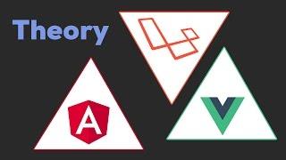 Laravel + Angular 2 / Vue.js 2