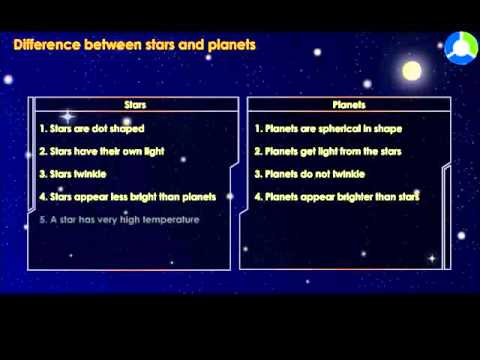 DIFFERENCE BETWEEN STARS AND PLANETS - YouTube