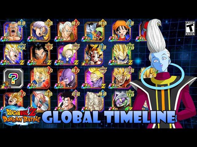 dragon ball super broly timeline