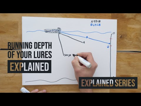 Explained Series - How To Control The Running Depth Of Your Lures - Detailed Tactics