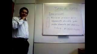 12-Tablas hash-02-Idea fundamental