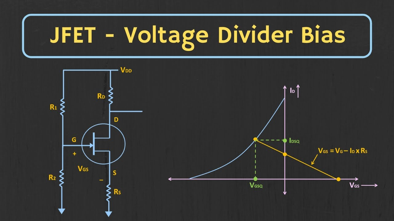 JFET- Voltage Divider Bias  Configuration Explained (with Solved Example)