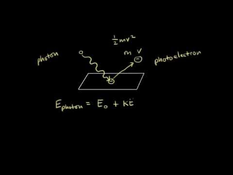 Photoelectric effect | Electronic structure of atoms | Chemistry | Khan Academy