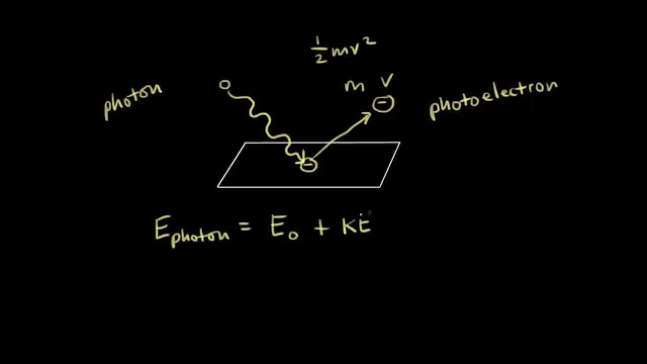 Photoelectric effect electronic structure of atoms chemistry photoelectric effect electronic structure of atoms chemistry khan academy ccuart Image collections