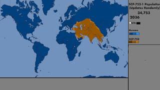 scp end of the world scenarios | video-topka ru