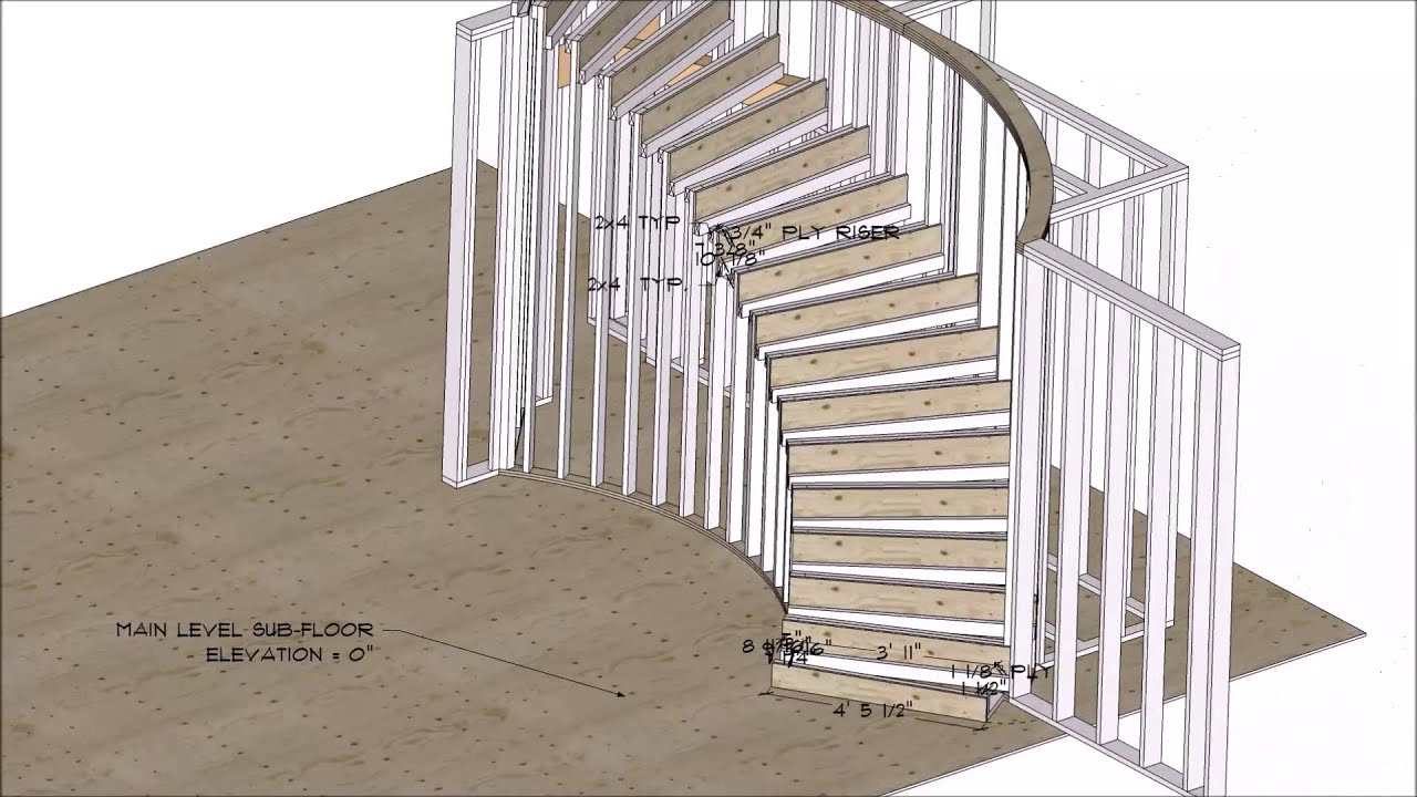 Attractive Marku0027s Stair FRAMING