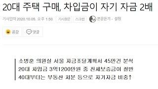 서울 20대 주택 구매, 차입금이 자기 자금 2배..생…
