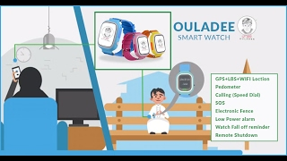Ouladee Smart Watch for Kids