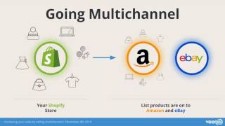 In this veeqo masterclass, we explore some of the challenges that retailers face when it comes to selling on multiple channels, and how overcoming these can ...