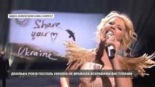 Історія участі України на Євробаченні