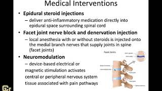Current Treatments for Chronic Pain
