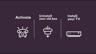 Upgrading TV to the Virgin TV V6 box - Virgin Media QuickStart