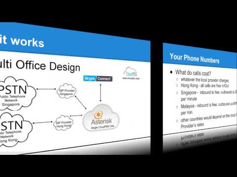 CloudPBX Introduction and FAQ's