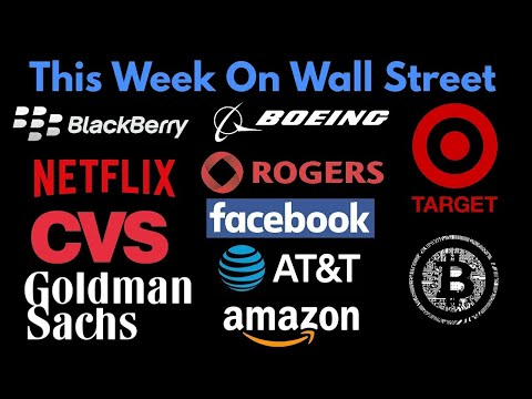 This Week On Wall Street #20 March 11, 2018