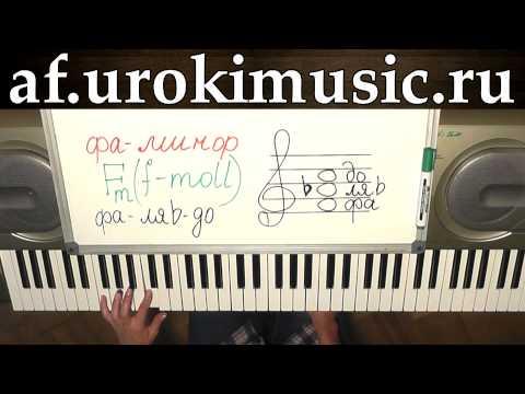 Синтезатор онлайн - создаем музыку играем онлайн без
