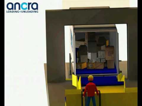 Rollertracks Ancra S Solution For Loading Air Cargo