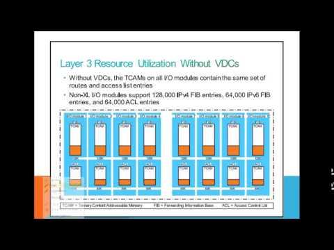 Data Center Nexus 7000 VDC