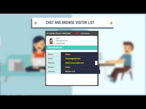 A tour of Subiz - Agile live chat solution for business website