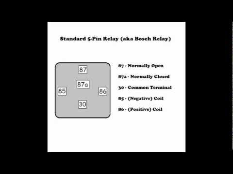 How a 5 Pin Relay Works - YouTubeYouTube