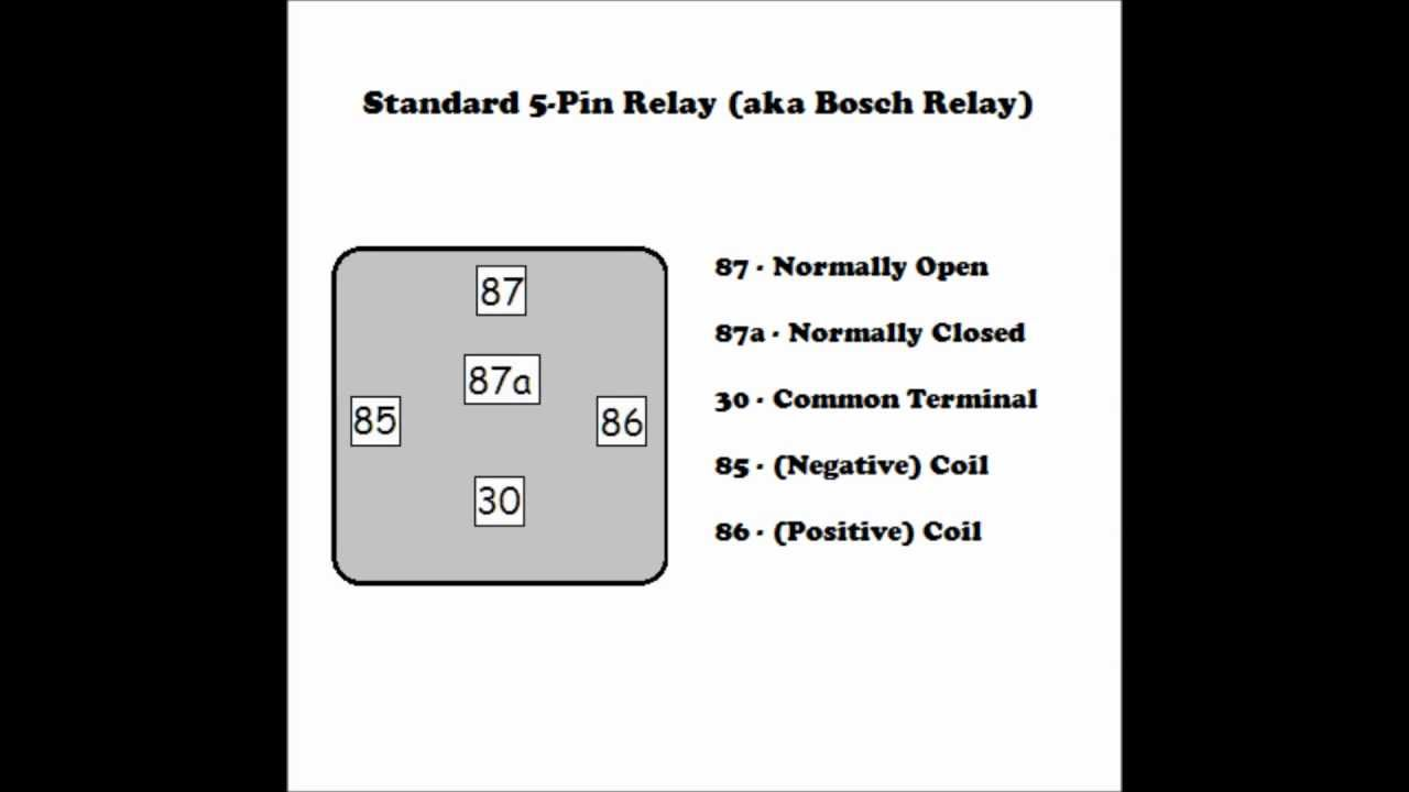 how a 5 pin relay works youtube rh youtube com 5 Wire Relay 5-pin relay schematic diagram