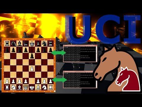 Universal Chess Interface - Advanced Java Chess Engine Tutorial 22