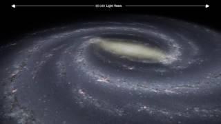Video Ternyata Ukuran Matahari Kalah Dengan Ukuran Bintang!! download MP3, 3GP, MP4, WEBM, AVI, FLV Maret 2018