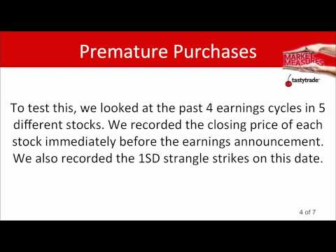 Earnings Strategies: Why Buying the Straddle Doesn't Work