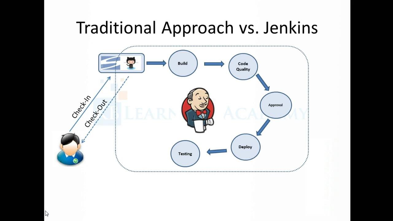 jenkins software