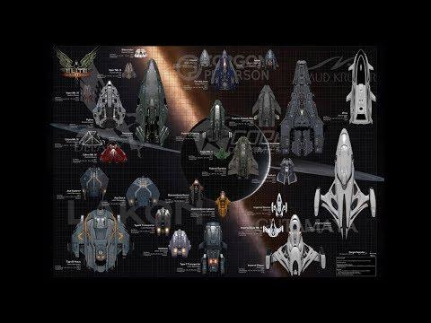 Elite dangerous - Самый лучший корабль thumbnail