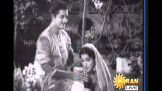 Download Hindi Video Songs - Kanmani neeyen karam pidichaal - Kuppivala - AM Raja,P Susheela