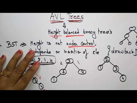avl tree in data structure | by bhanu priya