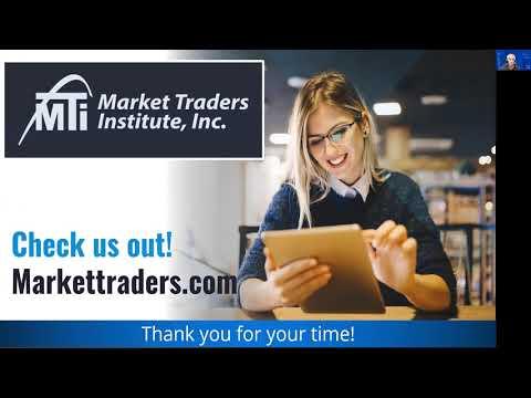 Market Traders Institute Presentation by Aaron Hunziker – Traders Summit Sep 2020