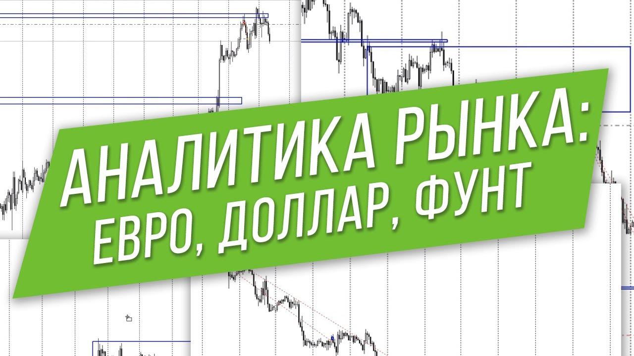 Аналитика рынка: евро, доллар, франк | Трейдер Максим Михайлов