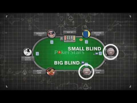 How to Play Poker - A Multilingual Guide | PokerStars