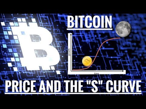 Bitcoin and the S Curve - Crazy Price Potential