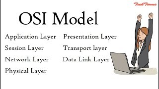 OSI Model Explained | OSI Animation | Open System Interconnection Model | OSI 7 layers | TechTerms