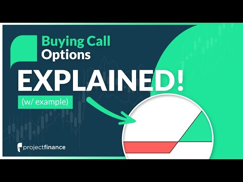 Long Call Options Strategy (Best Guide w/ Examples)