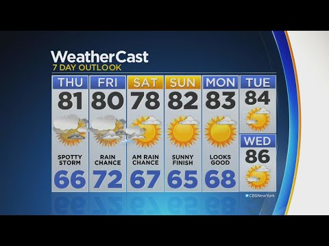 Humidity, Clouds Return Thursday