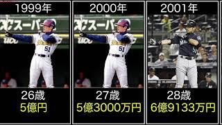 イチローの年棒推移【プロ野球、メジャー、メジャーリーグ】