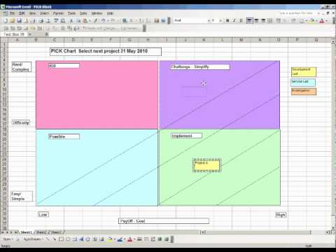 How to make Better and Easier decisions with a PICK Chart - YouTube - pick chart
