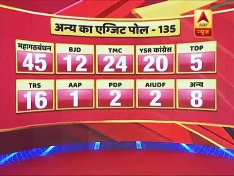 ABP News Exit Poll: NDA's brilliant performance in Bihar