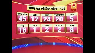ABP News Exit Poll: NDA's brilliant performance in Bihar